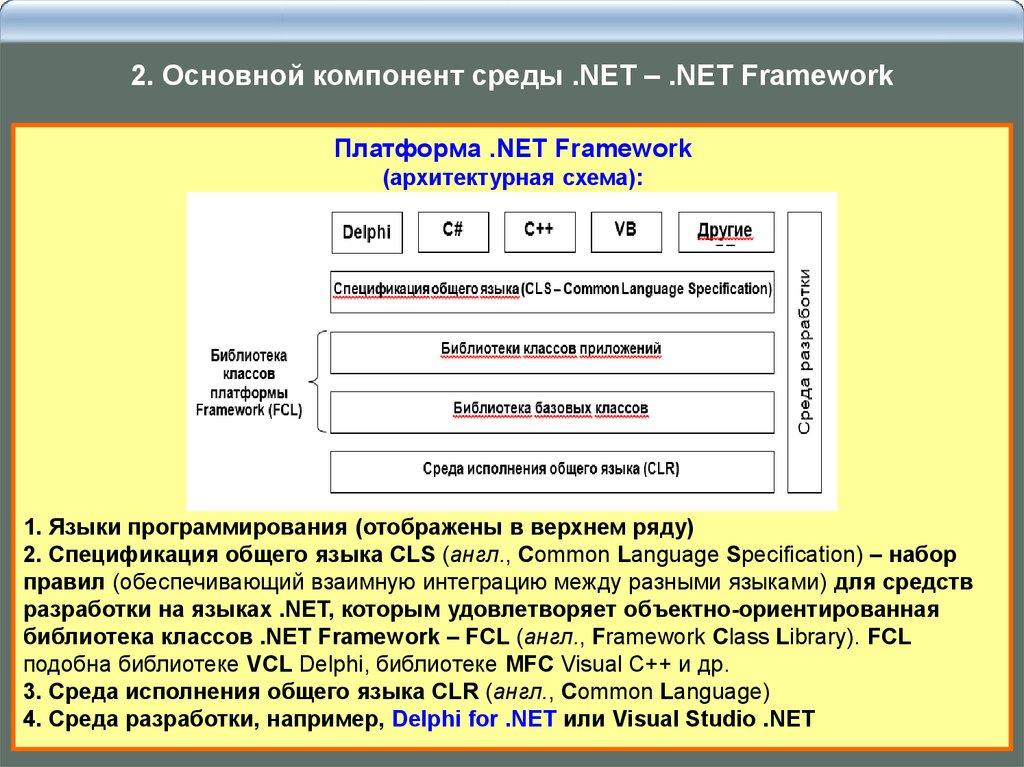 NET Framework - скачать и установить бесплатно